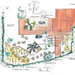 Jardin graphique Pignan 1