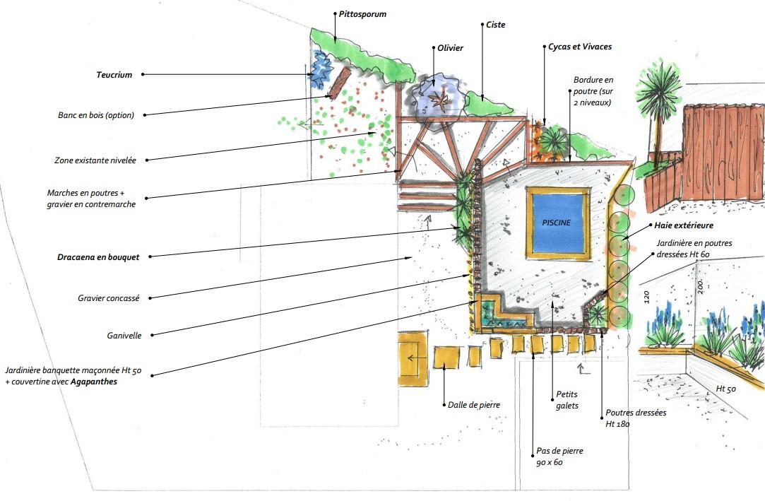 Aménagement d'un petit jardin avec piscine à St Drézéry